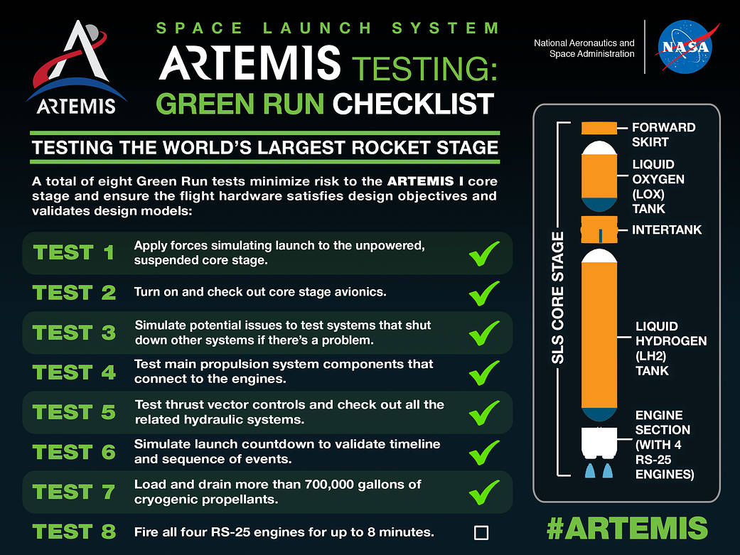 https://www.nasa.gov/sites/default/files/styles/full_width_feature/public/thumbnails/image/green_run_checklist_infographic_test_7.jpg