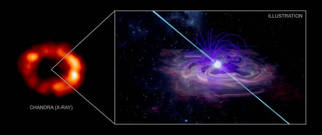 Una famosa supernova puede estar albergando una estrella de neutrones