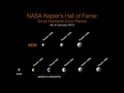 Kepler Habitable-zone exoplanet hall of fame