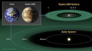 kepler186f_comparisongraphic.jpg