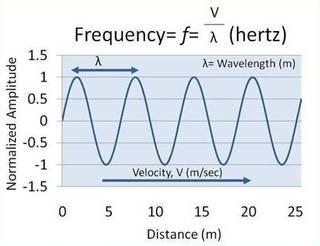 radio_spectrum_large.jpg