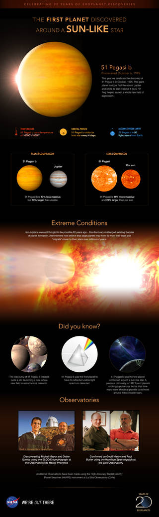 Exoplanet infographic