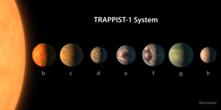 This artist's concept shows what each of the TRAPPIST-1 planets may look like.  NASA/JPL-Caltech
