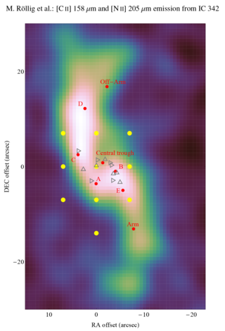 A BIMA-SONG radio map of the IC 342 central molecular zone; dots indicate locations of SOFIA/GREAT observations.