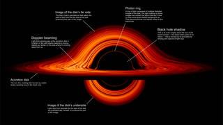 La matière noire toujours aussi obscure Bh_labeled