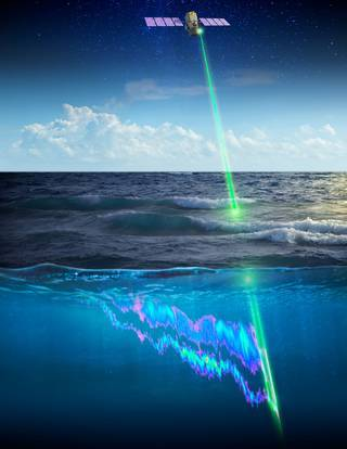 NASA's CALIPSO satellite uses lidar to measure the movement of marine wildlife throughout the ocean.