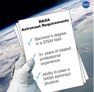Checklist showing astronaut requirements