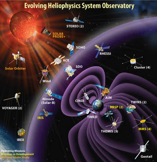 NASA's ever evolving Heliophysics System Observatories.