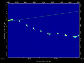 IMAGE signal chart