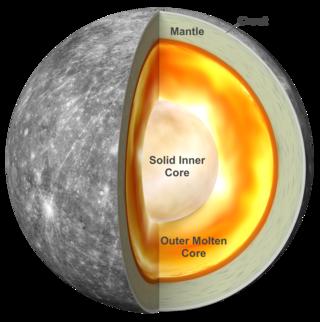 Merkur, vnitřní struktura