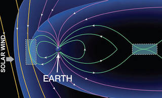 Illustration of Earth magnetic field with locations for MMS study outlined.
