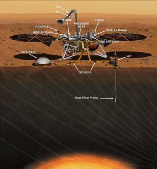 Artist's Concept of InSight Lander on Mars - Annotated