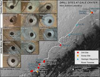 This graphic maps the first 14 sites where NASA's Curiosity Mars rover collected rock or soil samples