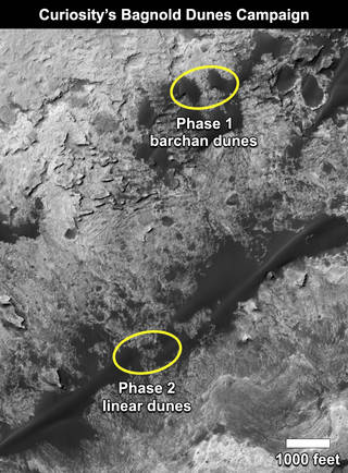 This map shows the two locations of a research campaign by NASA's Curiosity Mars rover mission