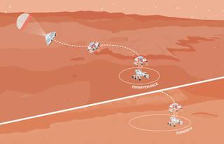 Исполнитель исполнения любопытства и упорства посадки на Марсе