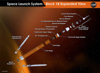 Expanded view of the next configuration of NASA's Space Launch System rocket