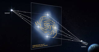 graphic showing a quasar's light, warped to appear like four quasars to Hubble because of a massive galaxy in between