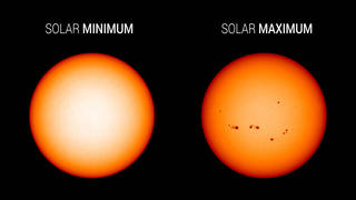 Two visible light images of the Sun. Left: spotless sun at solar minimum. Right, a sun with many sunspots at solar maximum.