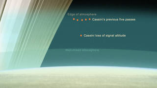 Graphic showing the relative altitudes of Cassini's final five passes through Saturn's upper atmosphere