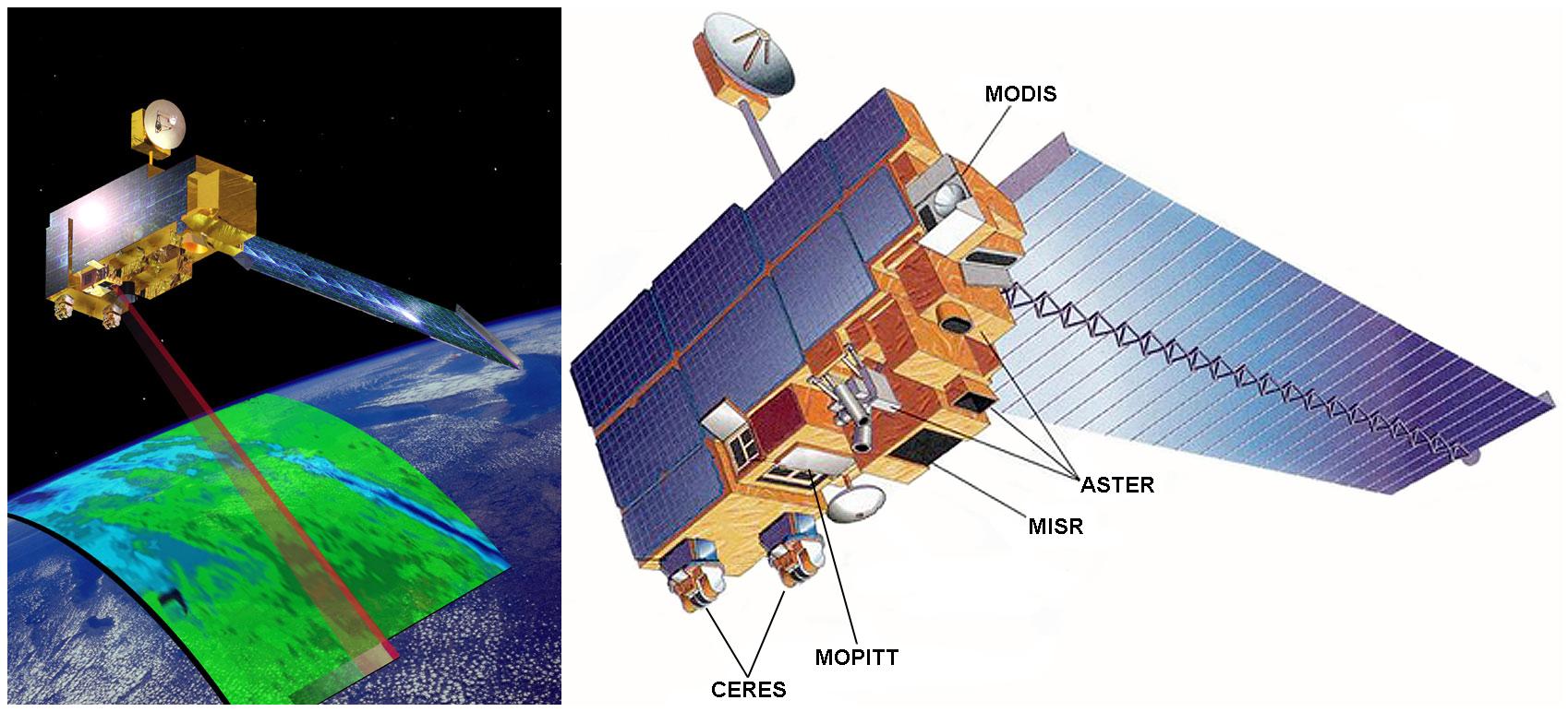 Terra | NASA Terra And Aqua Satellite
