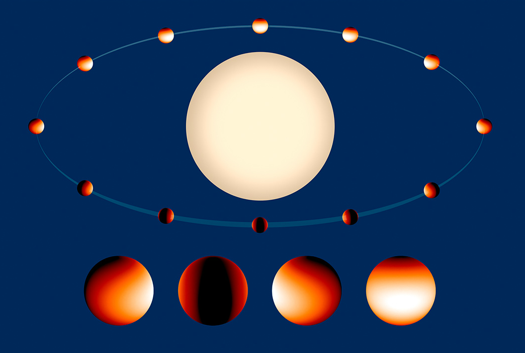 temperature of planets - photo #6