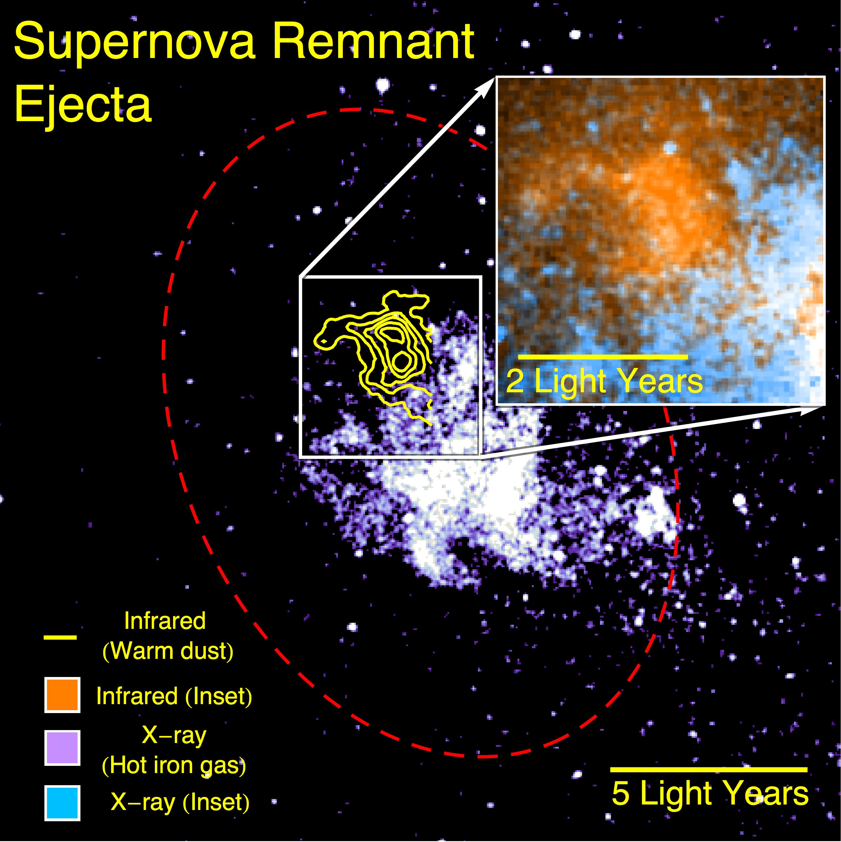 SOFIA Finds Missing Link Between Supernovae and Planet Formation ...