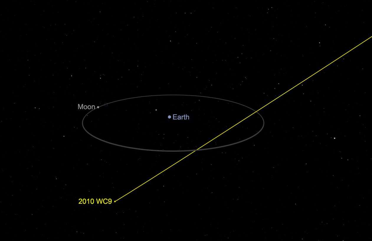 Small Asteroid to Fly Between Earth and Moon Today | NASA