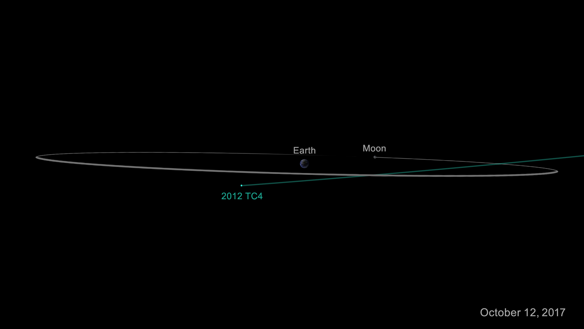nasa asteroid projected path 2017 - photo #17