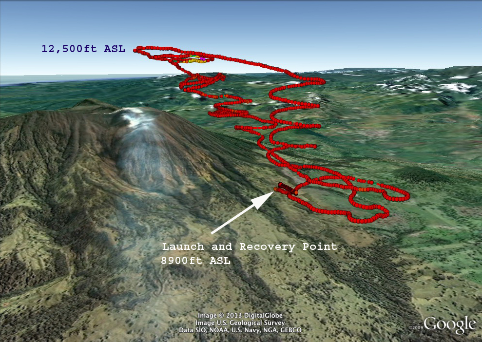 Map Of Terrain With Volcano And Flight Path Marked