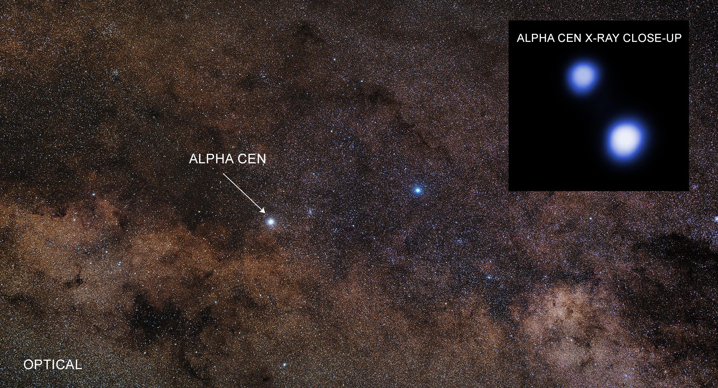 Alpha Centauri System