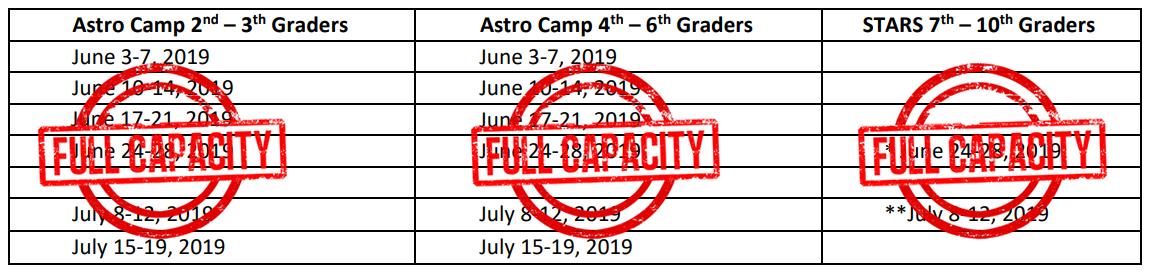 2019 ASTRO CAMP® Website Update | NASA