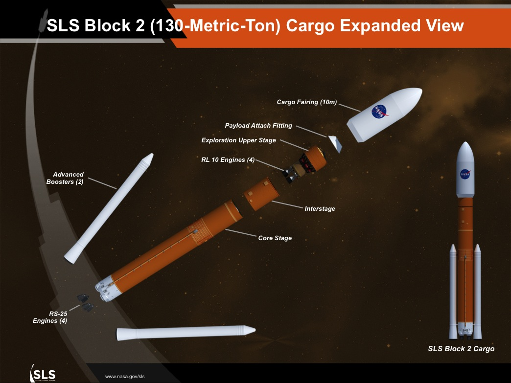 block_2_cargo_expanded_view_1.jpg