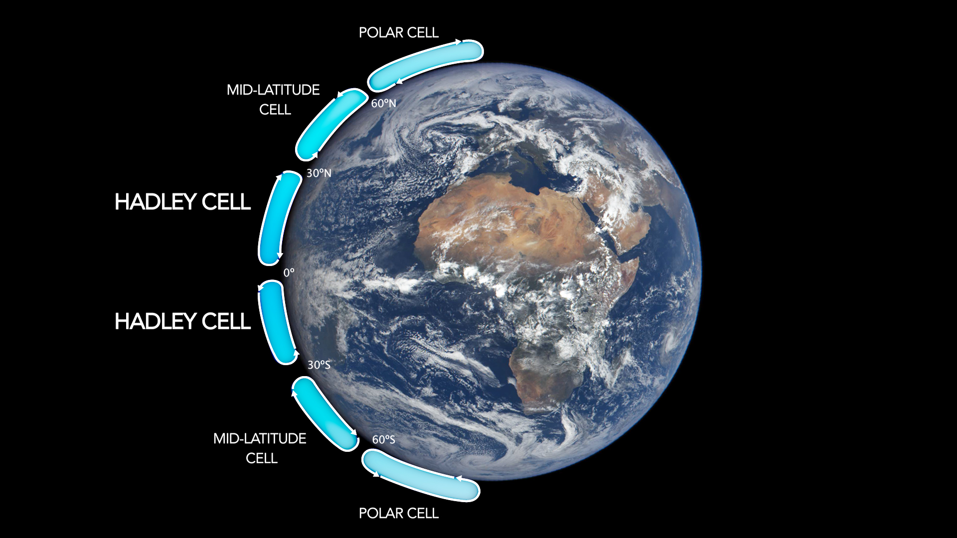 Earth Showing Africa, With Weather Cells Labeled