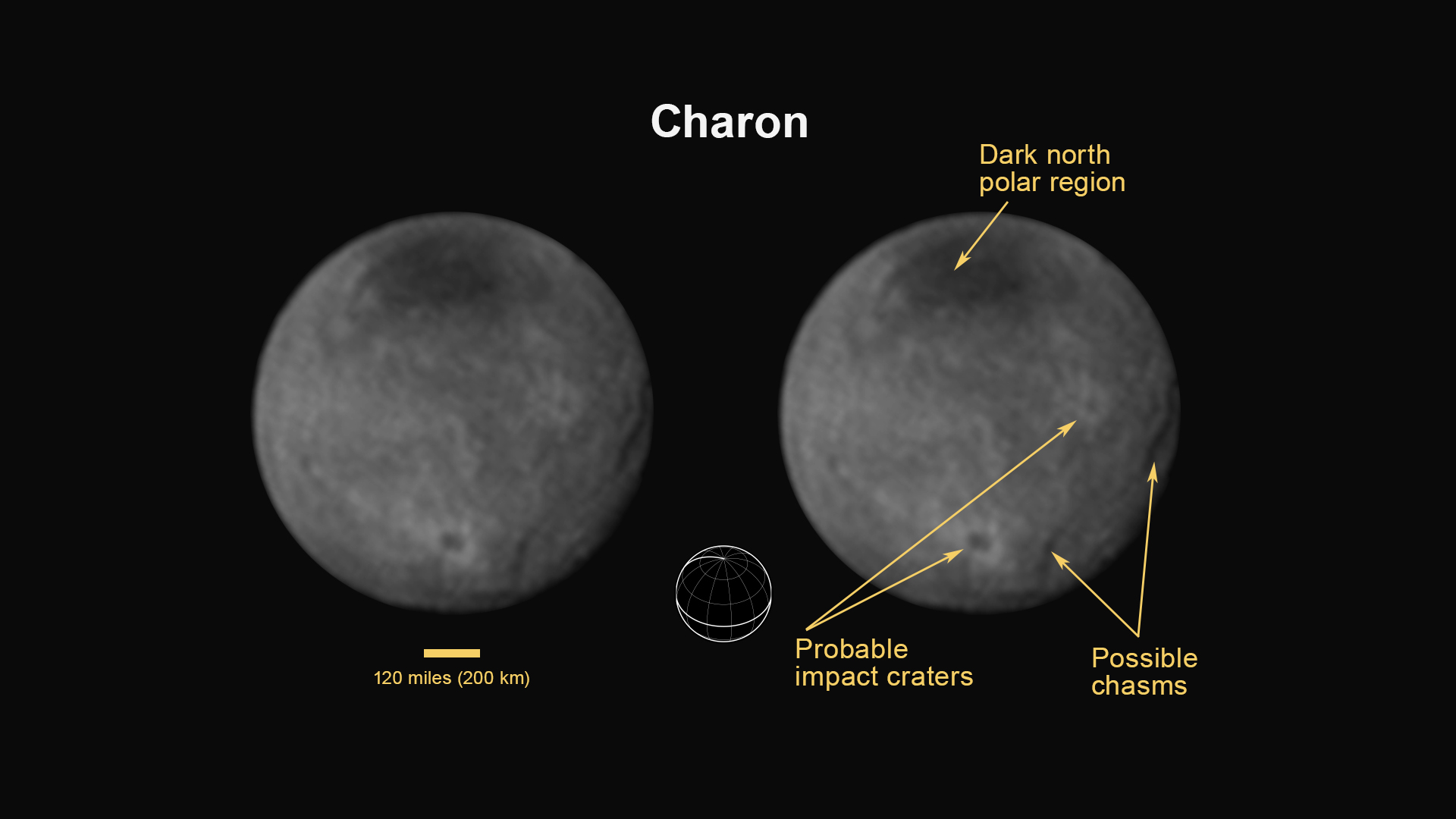 Pluto's Time to Shine Just Hours Away - A Guide and ...