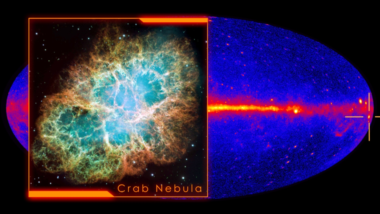 The inset shows the visible light view of the Crab Nebula in front of a Fermi LAT gamma-ray sky map with bars highlighting the position of the Crab.