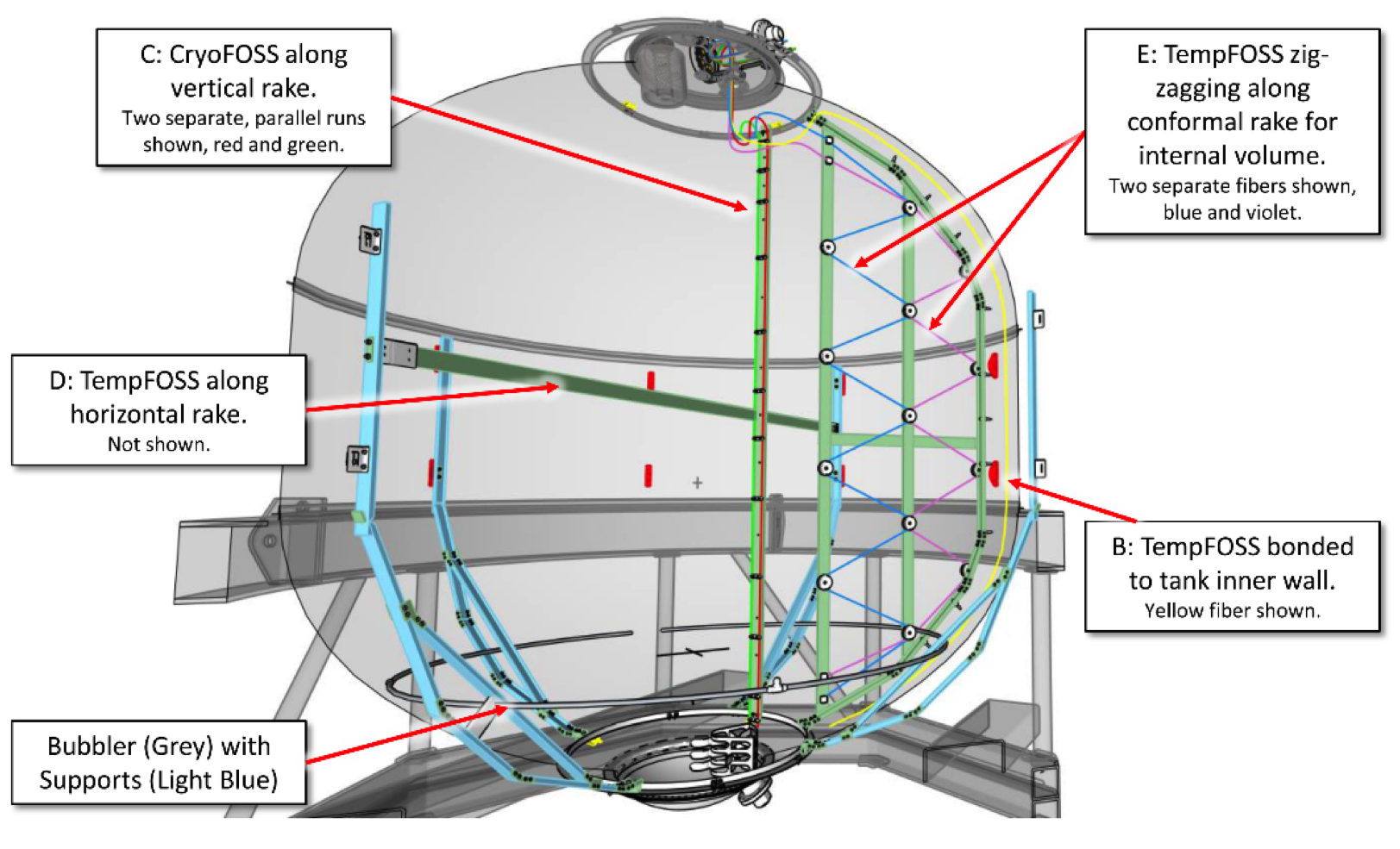 Space And Hypersonics Technologies Nasa Zig Control Panel Wiring Diagram Cryogenic Orbital Testbed