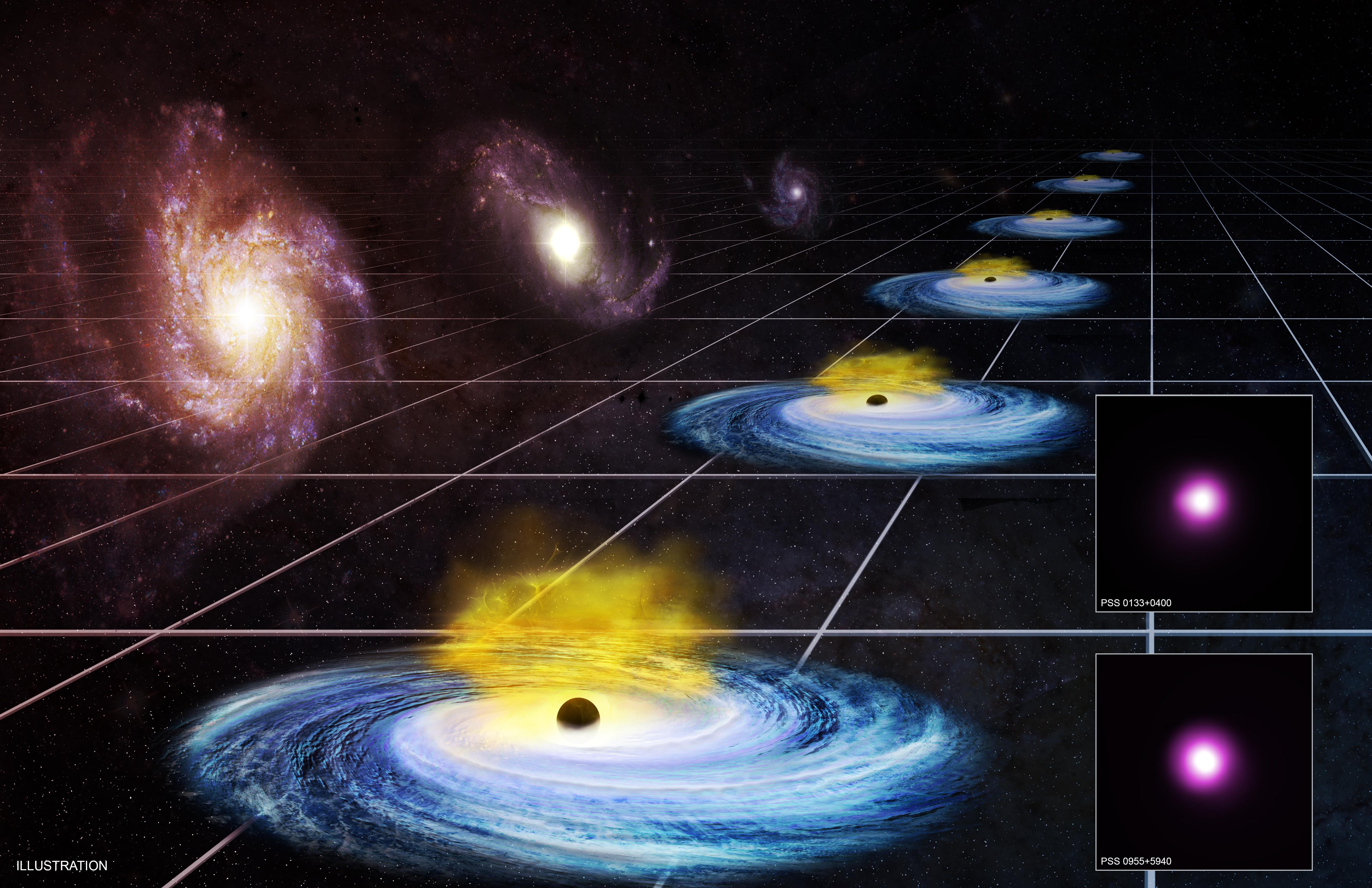Rozpínání vesmíru, pomocí kvazarů