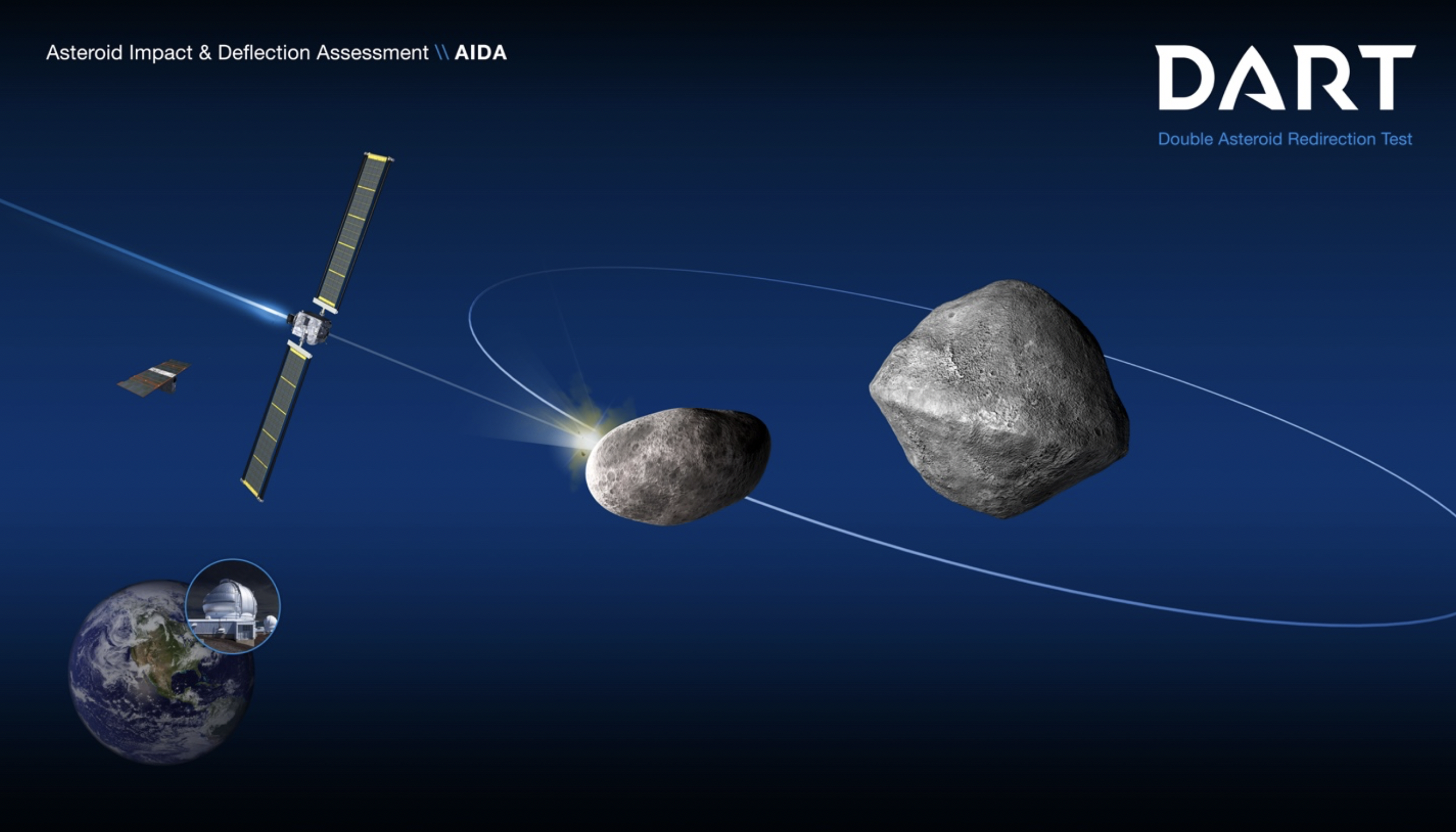 Not Wanting to Miss a Thing, ESA is Officially On-Board to Blast Asteroids with NASA