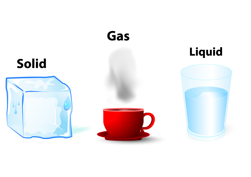 matter nasa Pictures of Matter Solids Liquids and Gases Phases of Matter Animations