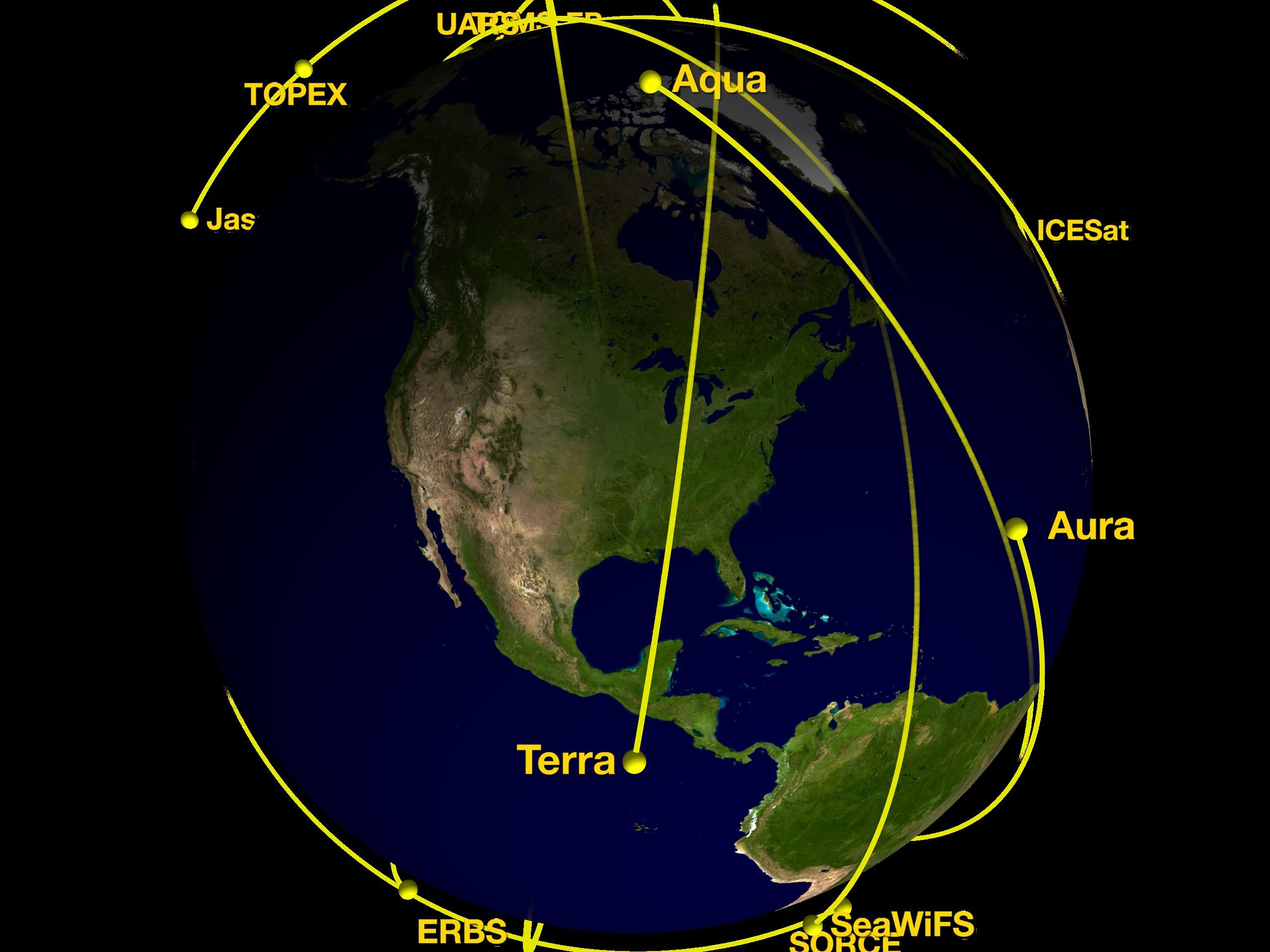 Orbit | NASA Terra And Aqua Satellite