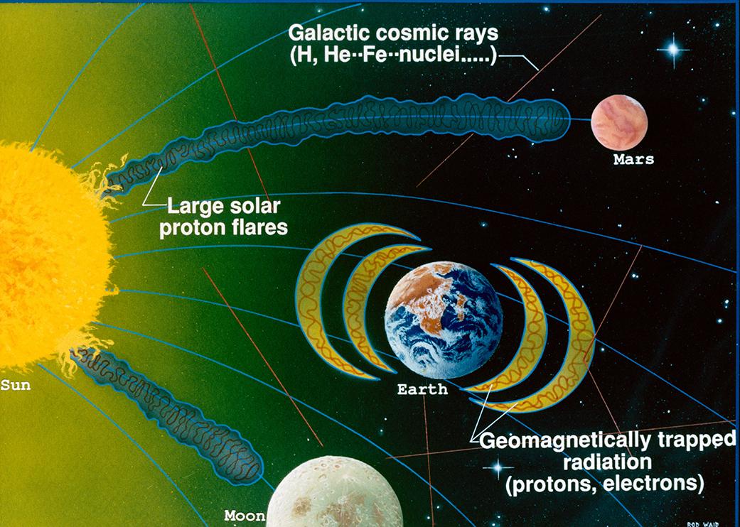 Bildergebnis für radiation in space