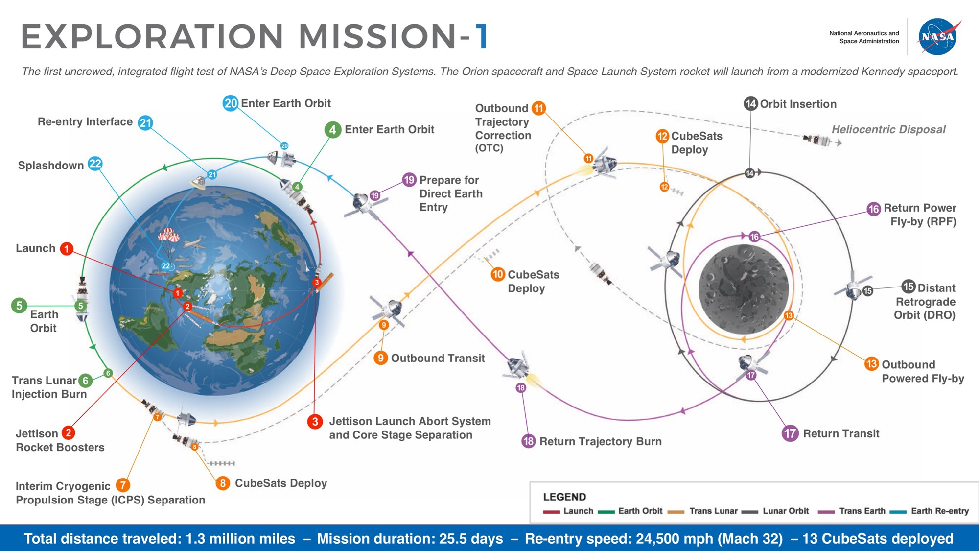 Exploration Mission1 Map NASA