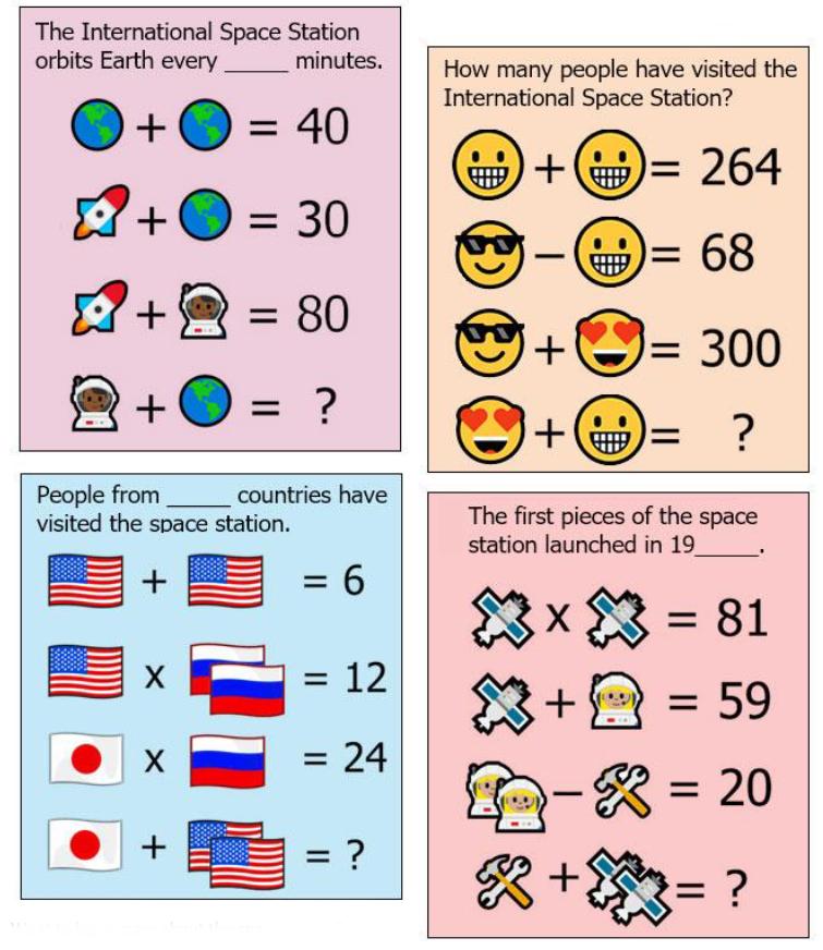 International Space Station Anniversary Emoji Math Nasa