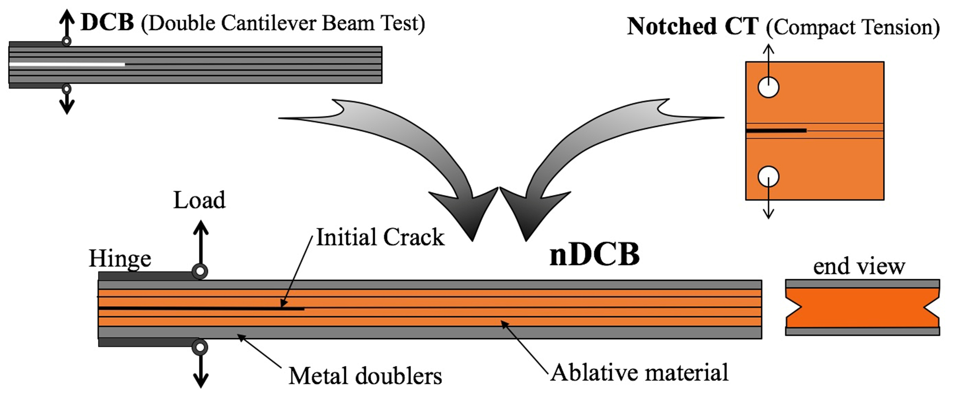 crack propagation and fracture toughness