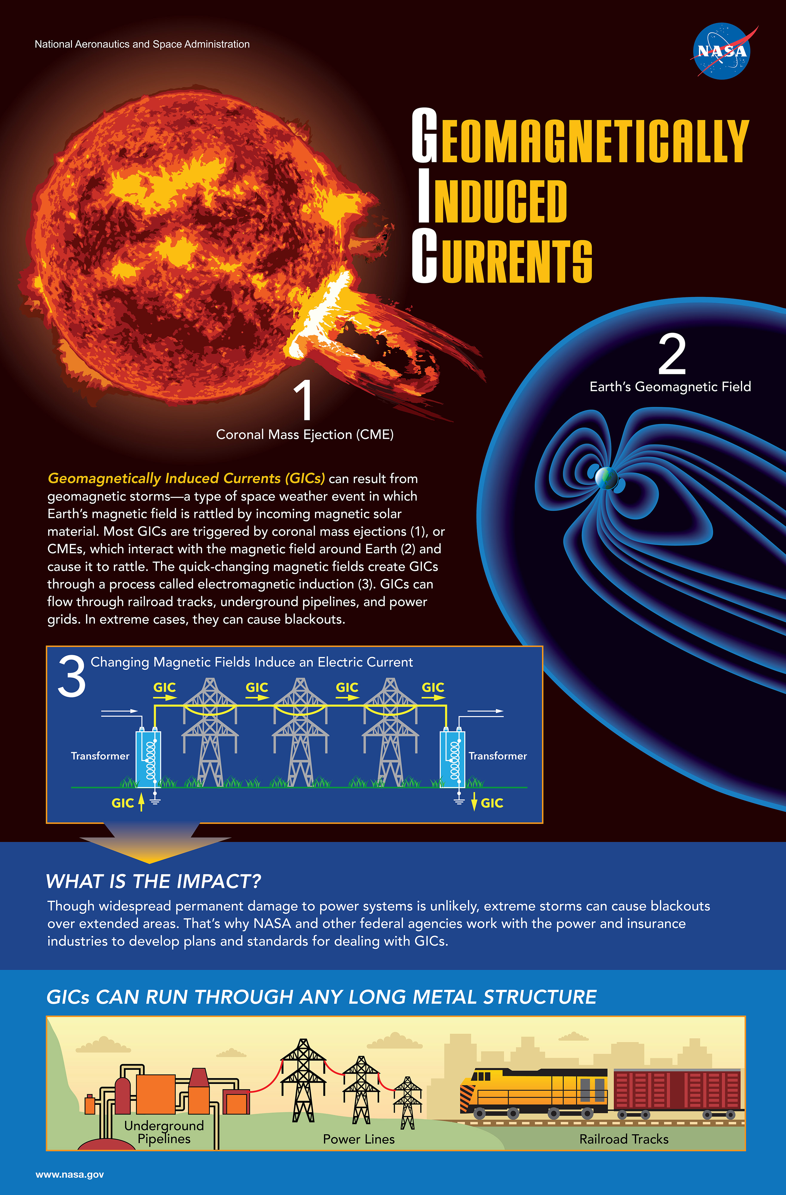 Surveying space weather science nasa living with a star nasa and partners survey space weather science sciox Choice Image