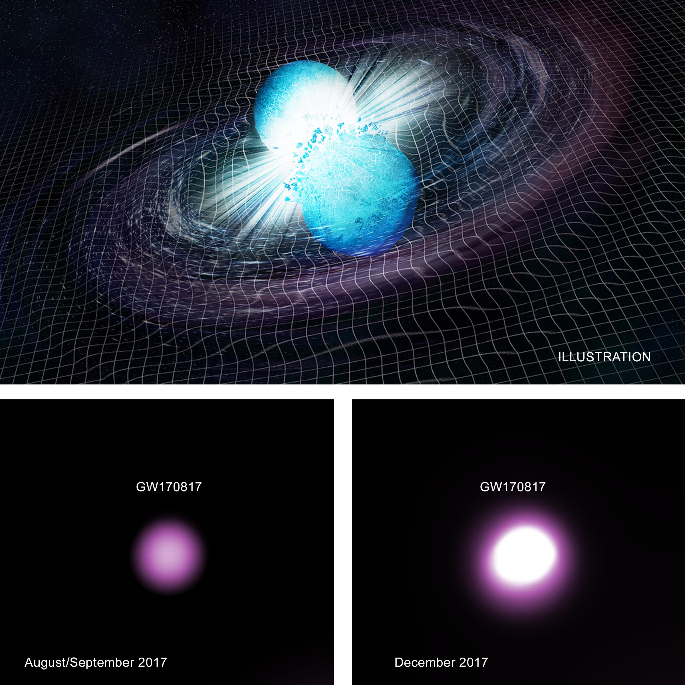 การรวมตัวกันของดาวนิวตรอนคู่ที่ชื่อ GW170817  ได้ปลดปล่อยคลื่นความโน้มถ่วงมหาศาลออกมาด้วยความเร็วแสง