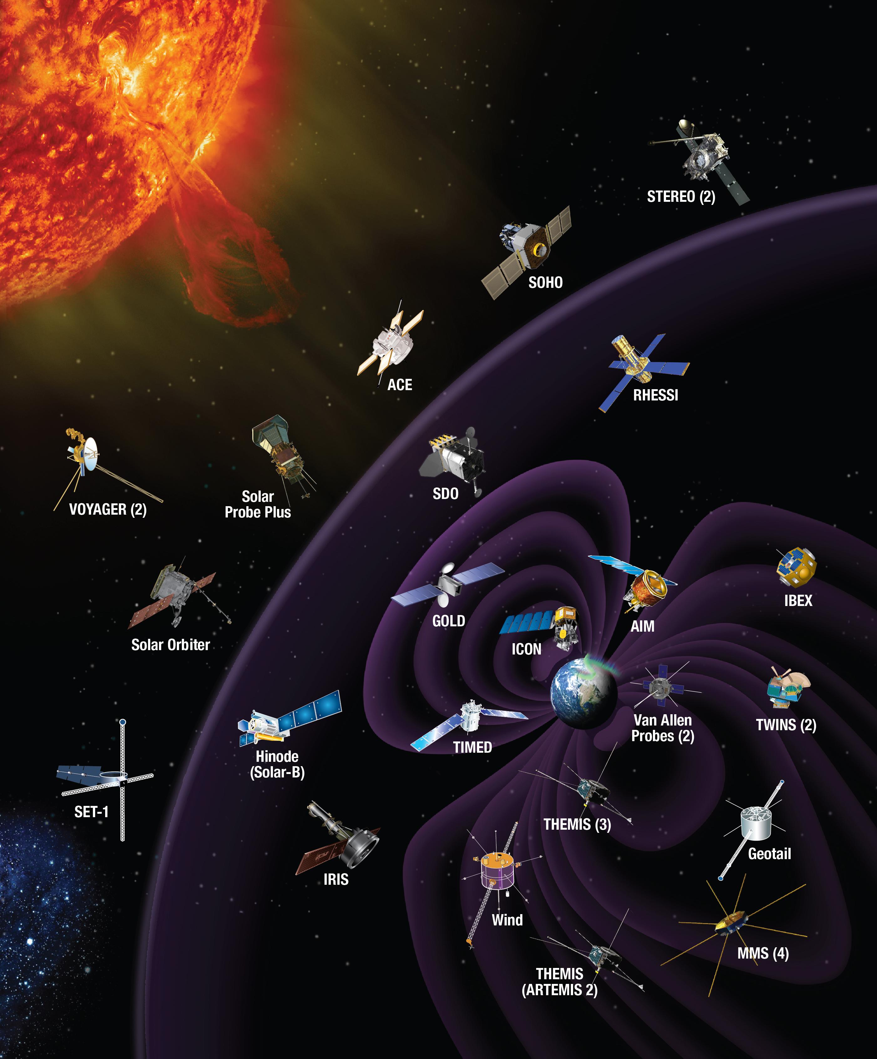 voyager spacecraft nasa