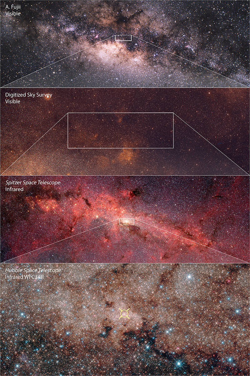 Hubbles journey to the center of our galaxy nasa annotated infrared image showing scale of the galactic core pooptronica Choice Image