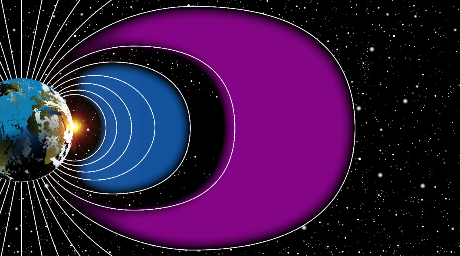 Space Weather Events Linked to Human Activity | NASA
