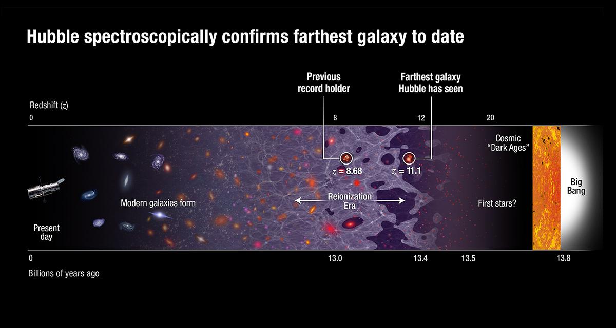 Hubble Telescope illustration